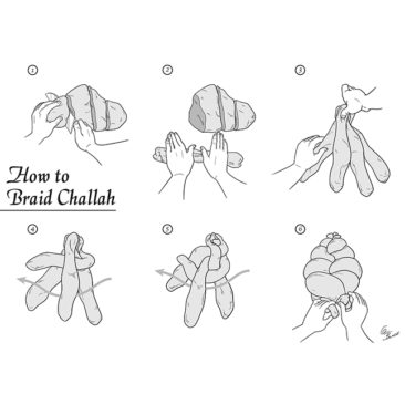 A step-by-step guide for making braided challah. <i>Adobe Illustrator and Photoshop